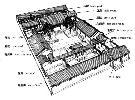 中国传统四合院建筑的历史