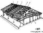 中国古代建筑木构架的主要形式