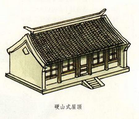 硬山式屋顶