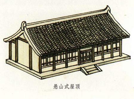 悬山式屋顶