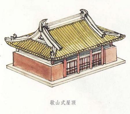 歇山式屋顶
