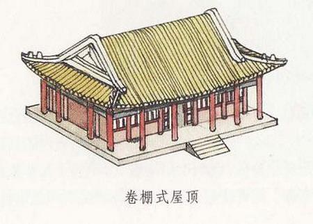 卷棚式屋顶