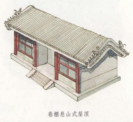 卷棚悬山式屋顶