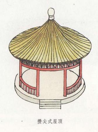 攒尖式屋顶