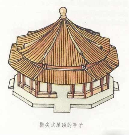 攒尖式屋顶的亭子
