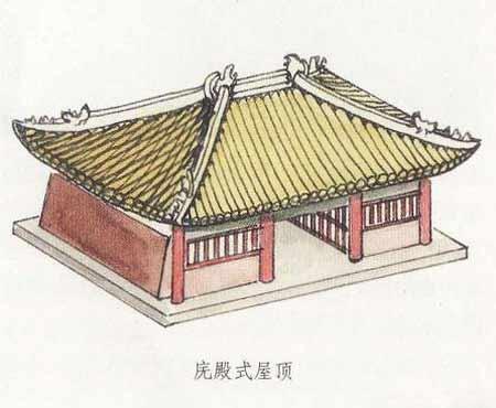 庑殿式屋顶