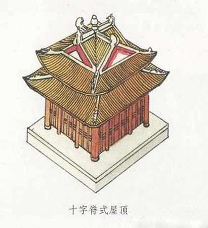 十字脊式屋顶