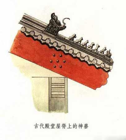 古代殿堂屋脊上的神兽