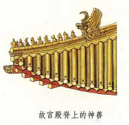 故宫殿脊上的神兽