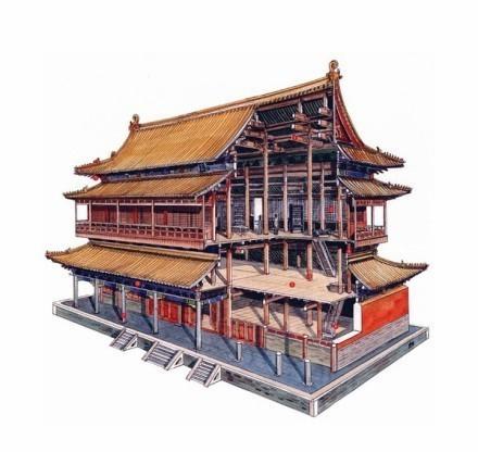 中国古代建筑设计风格