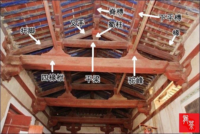 木结构建筑【图】解说