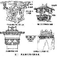 斗拱的起源和演变(图)
